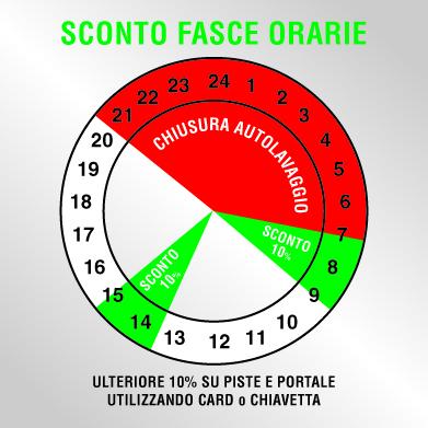 SCONTO FASCE ORARIE