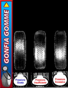 gonfia-gomme